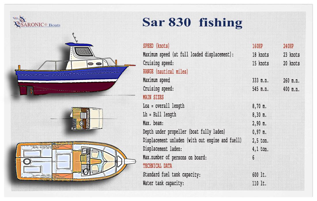 Saronic 830
